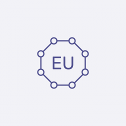 EU Partner Associations