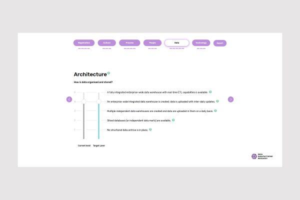 AMM-Architecture