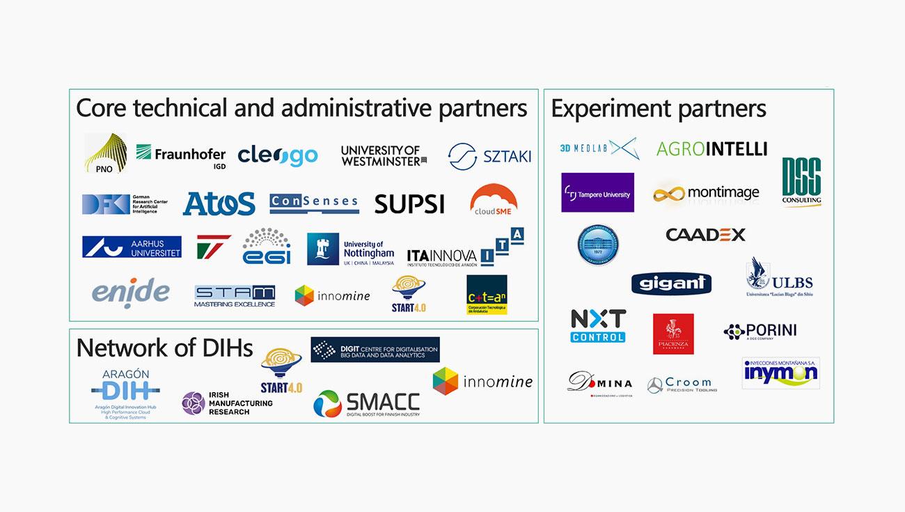 Digitbrain Project partners
