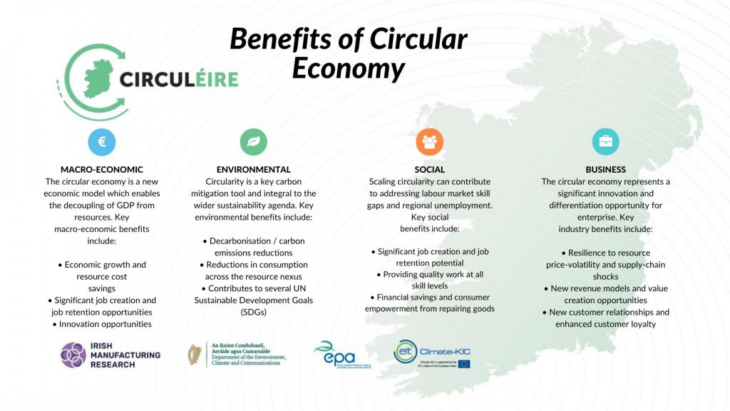 Benefits of Circular Economy