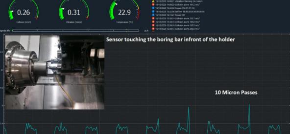 Micro Boring Bar Monitoring